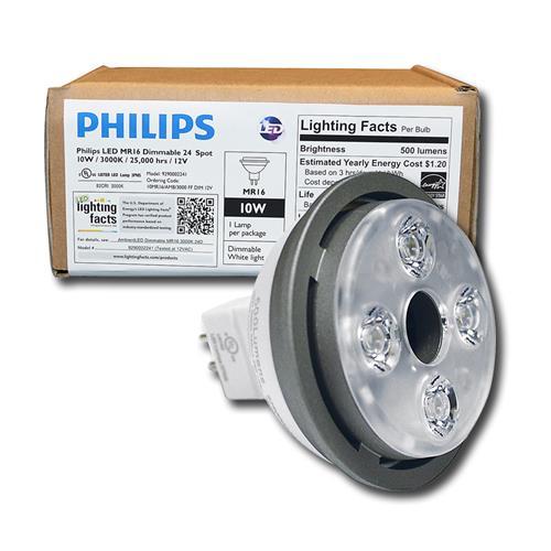 wholesale led flood light bulb 12 watt equal to 100 watt. Black Bedroom Furniture Sets. Home Design Ideas